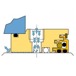 LabTecta IAP™ Bearing Protection